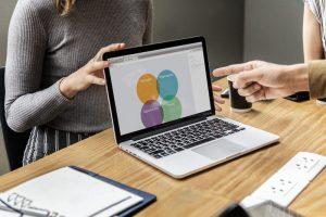 swot-analysis-strategia-aziendale-300x200 Il ruolo dei Social Media nella strategia aziendale